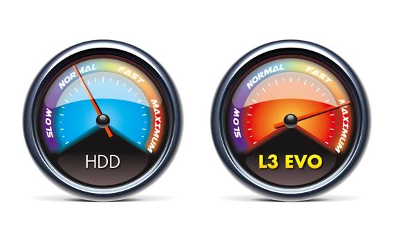 Ultra yüksek maliyetli SSD - L3 EVO, sektörü şok edecek ve bilgisayarınızı depolama performansında bir üst seviyeye çıkaracak