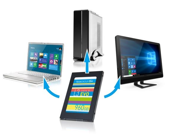 L3 EVO SSD'yi seçin: PC'niz için akıllı seçim